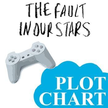 The Fault in Our Stars by John Green review Childrens